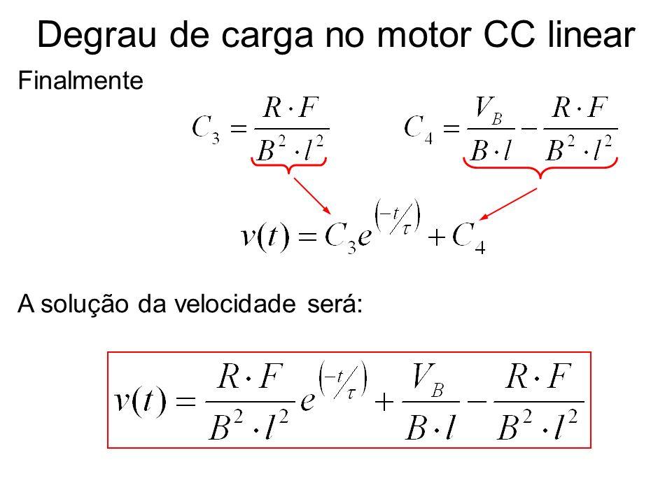 Degrau de carga no motor CC linear Finalmente A solução da velocidade será: