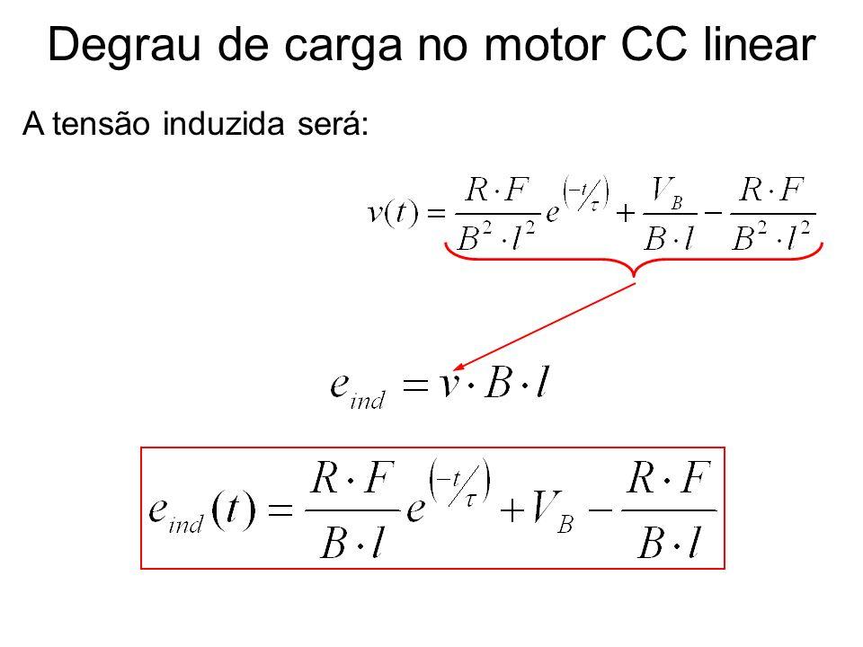 Degrau de carga no motor CC linear A tensão induzida será: