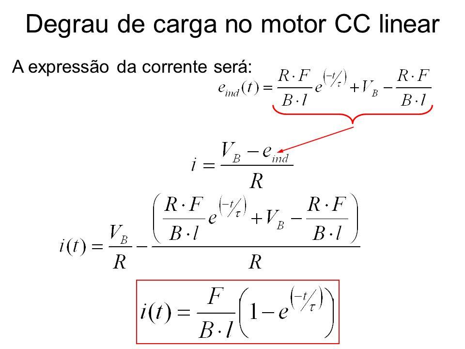 Degrau de carga no motor CC linear A expressão da corrente será: