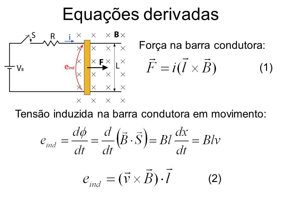 Equações derivadas Força na barra condutora: (1) Tensão induzida na barra condutora em movimento: (2)