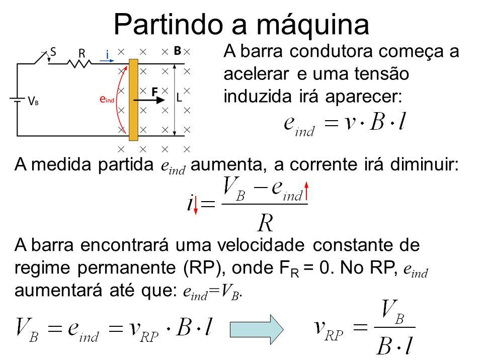 Partindo a máquina OBS: A análise anterior descreve de forma precisa a parida de um motor CC com enrolamento de campo ligado em derivação.