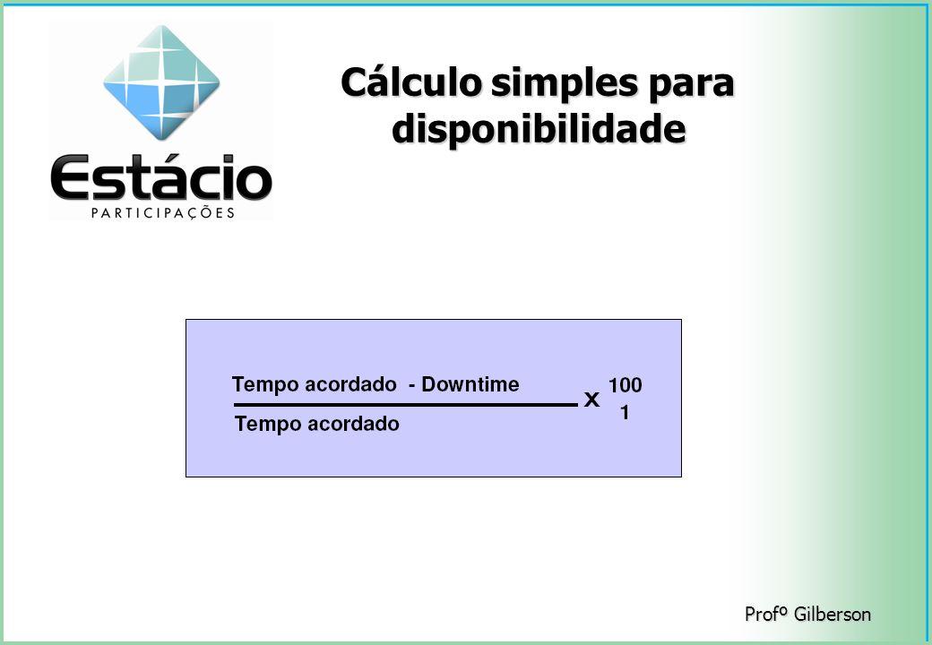 Profº Gilberson Cálculo simples para disponibilidade
