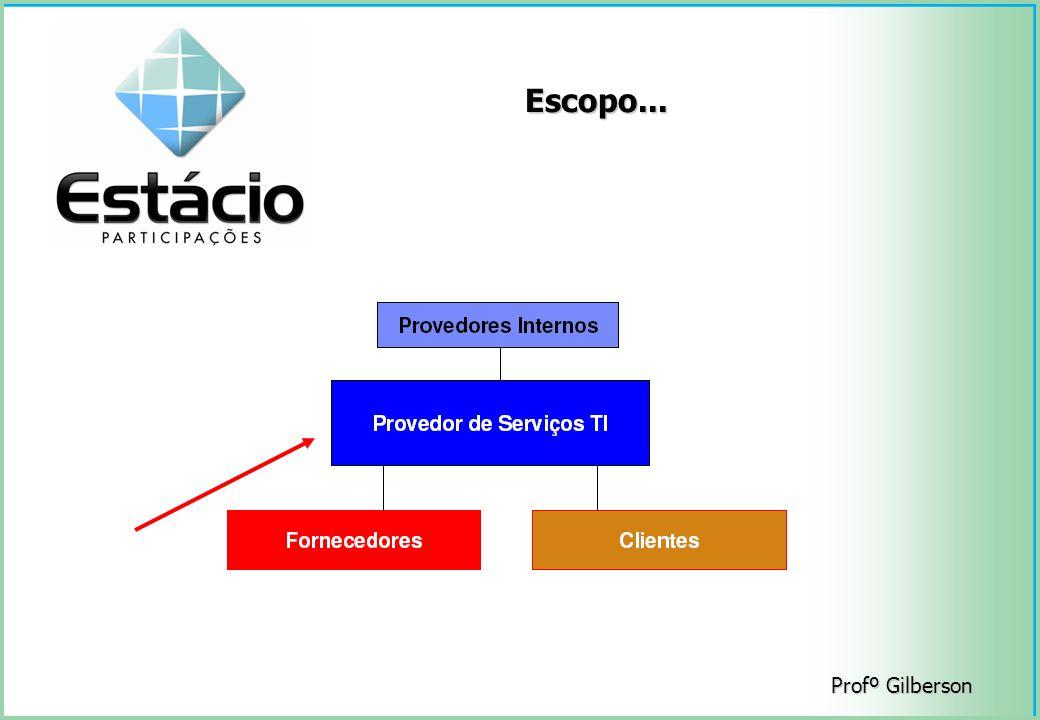 Acordo de Nível de Serviços O ANS é um documento que define níveis de serviços acordados entre o cliente e o provedor de serviços.