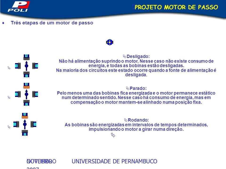 UNIVERSIDADE DE PERNAMBUCOOUTUBRO 2007 UNIVERSIDADE DE PERNAMBUCONOVEMBRO 2007 PROJETO MOTOR DE PASSO Três etapas de um motor de passo Desligado: Não