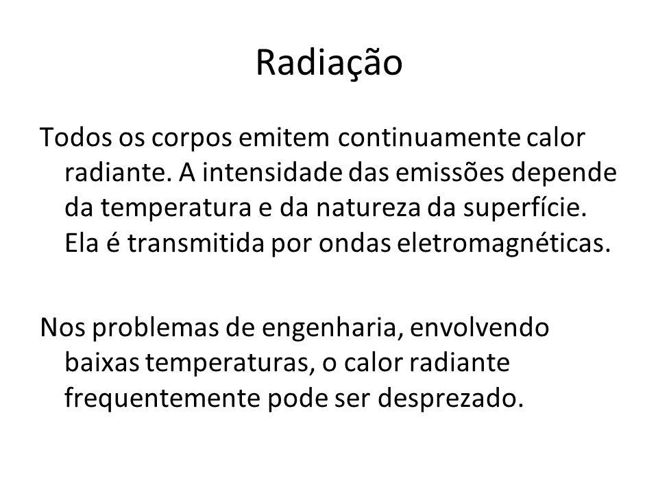 Radiação Todos os corpos emitem continuamente calor radiante. A intensidade das emissões depende da temperatura e da natureza da superfície. Ela é tra