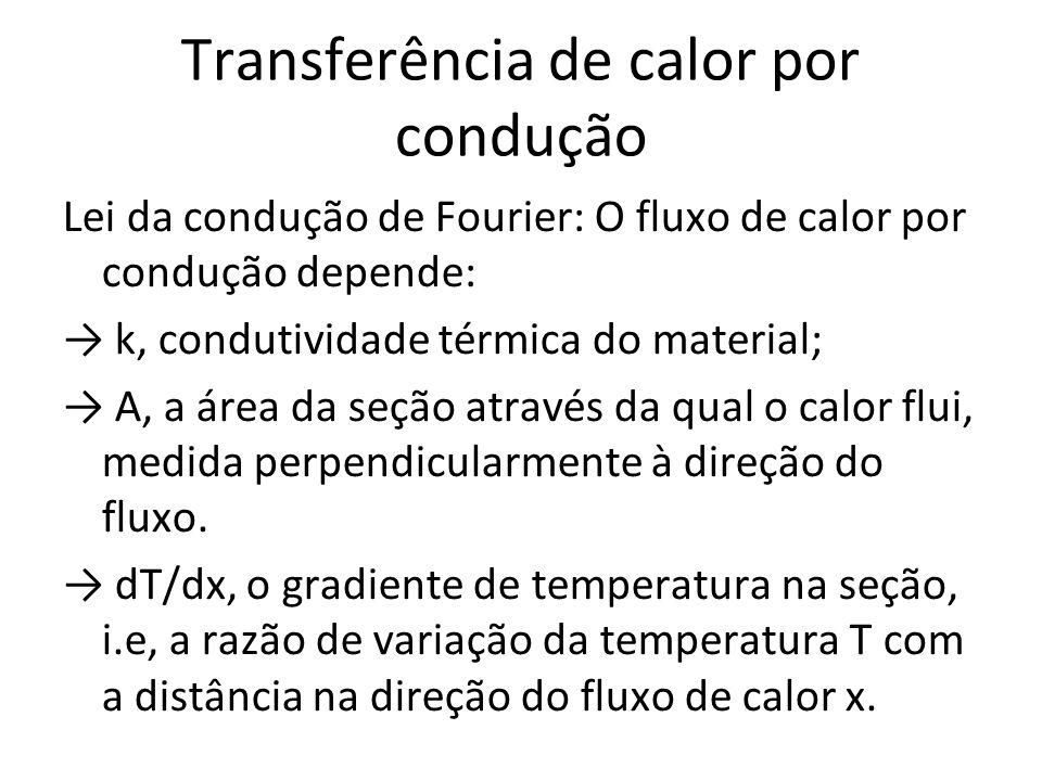 Transferência de calor por condução Lei da condução de Fourier: O fluxo de calor por condução depende: k, condutividade térmica do material; A, a área