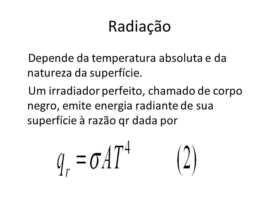 Radiação Depende da temperatura absoluta e da natureza da superfície. Um irradiador perfeito, chamado de corpo negro, emite energia radiante de sua su