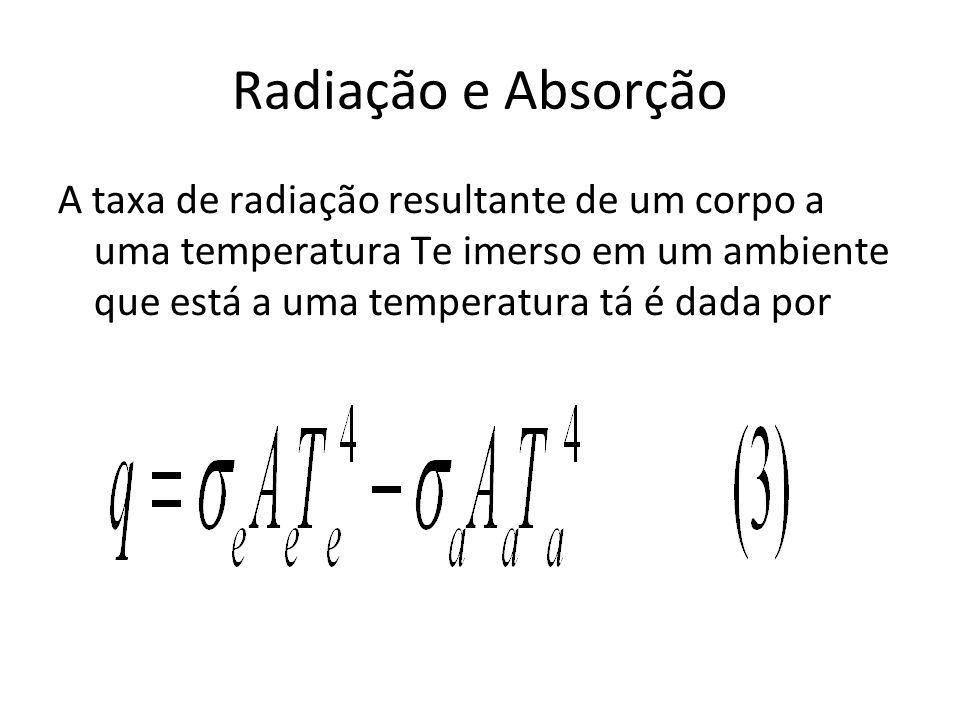 Radiação e Absorção A taxa de radiação resultante de um corpo a uma temperatura Te imerso em um ambiente que está a uma temperatura tá é dada por