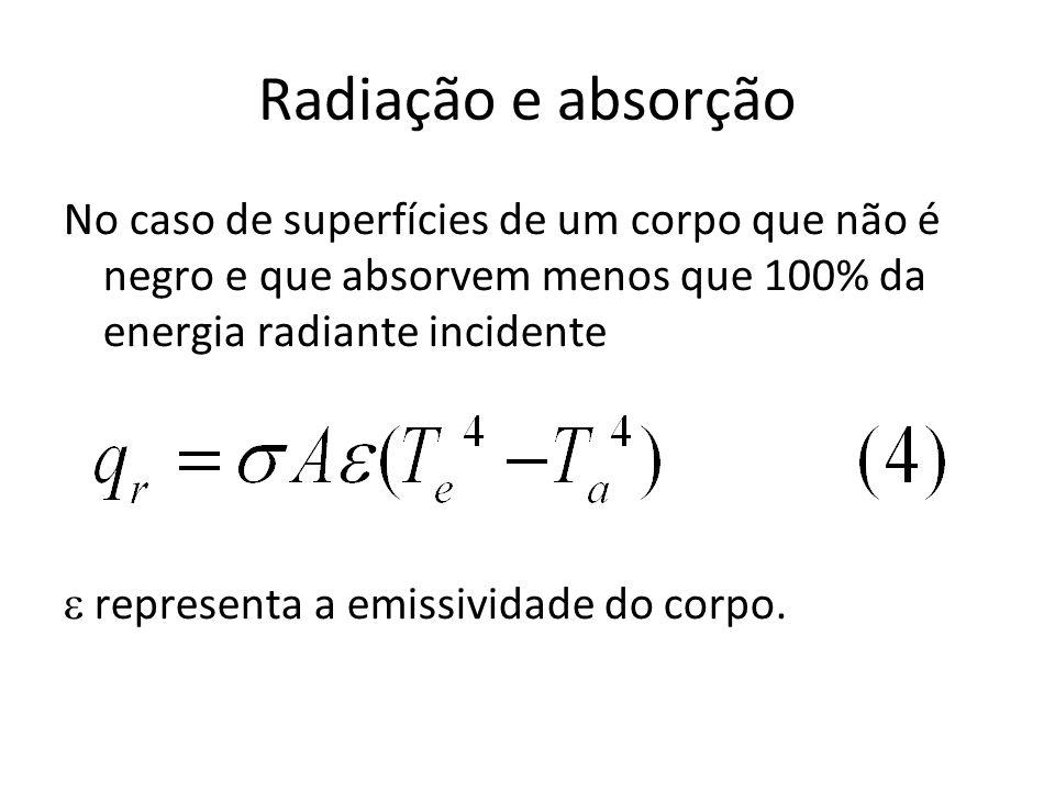 Radiação e absorção No caso de superfícies de um corpo que não é negro e que absorvem menos que 100% da energia radiante incidente representa a emissi