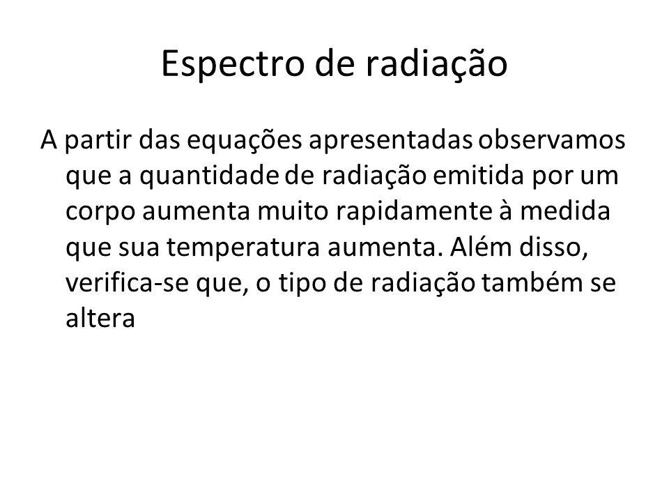 Espectro de radiação A partir das equações apresentadas observamos que a quantidade de radiação emitida por um corpo aumenta muito rapidamente à medid