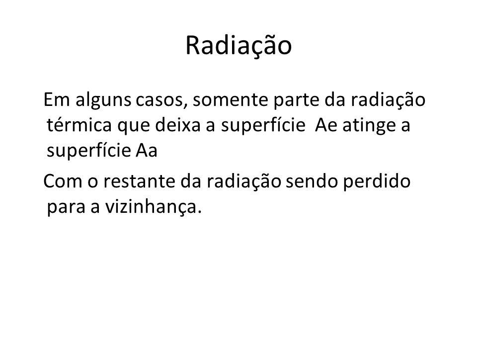 Radiação Em alguns casos, somente parte da radiação térmica que deixa a superfície Ae atinge a superfície Aa Com o restante da radiação sendo perdido