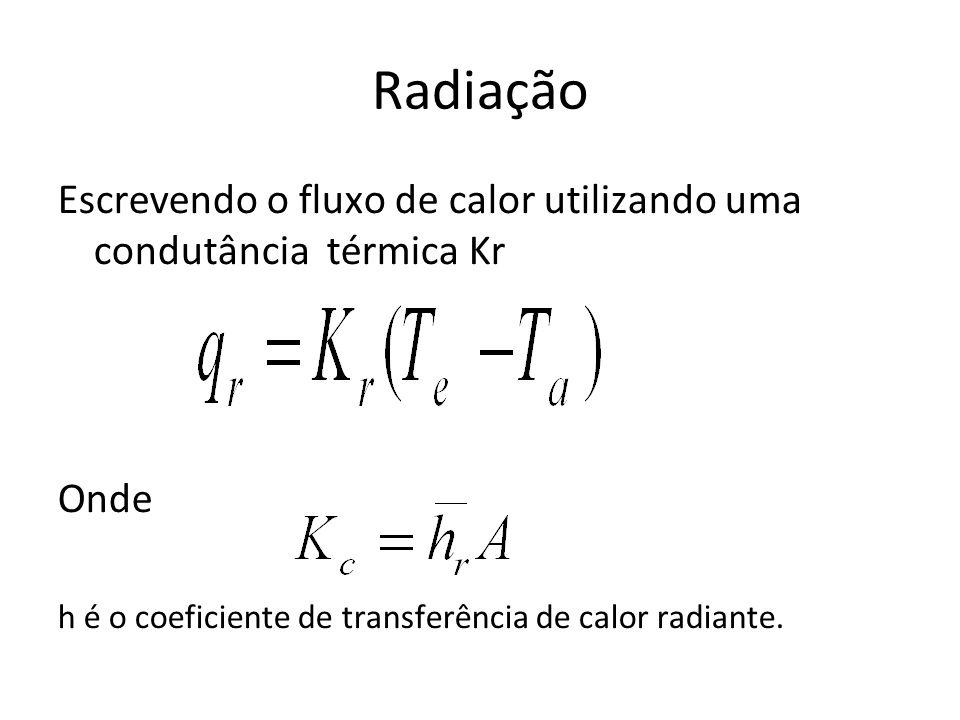 Radiação Escrevendo o fluxo de calor utilizando uma condutância térmica Kr Onde h é o coeficiente de transferência de calor radiante.