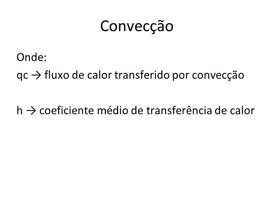 Convecção Onde: qc fluxo de calor transferido por convecção h coeficiente médio de transferência de calor