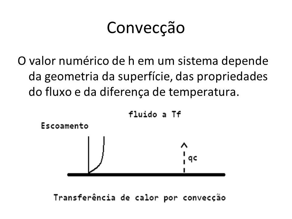 Convecção O valor numérico de h em um sistema depende da geometria da superfície, das propriedades do fluxo e da diferença de temperatura.