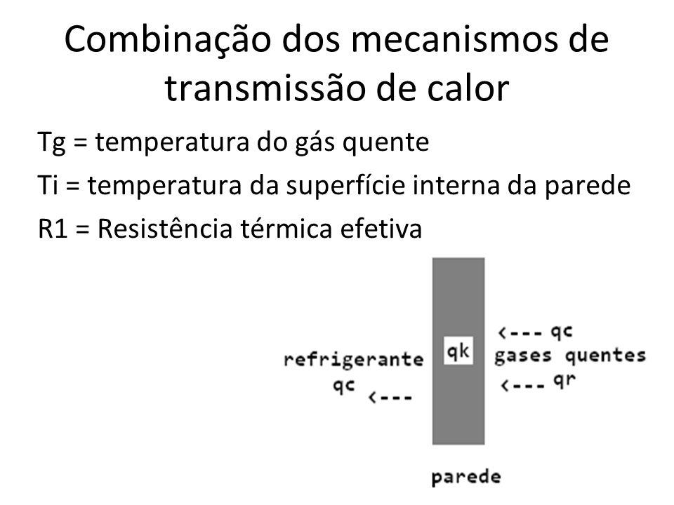 Combinação dos mecanismos de transmissão de calor Tg = temperatura do gás quente Ti = temperatura da superfície interna da parede R1 = Resistência tér