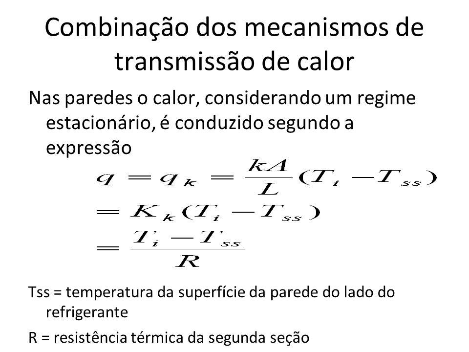 Combinação dos mecanismos de transmissão de calor Nas paredes o calor, considerando um regime estacionário, é conduzido segundo a expressão Tss = temp