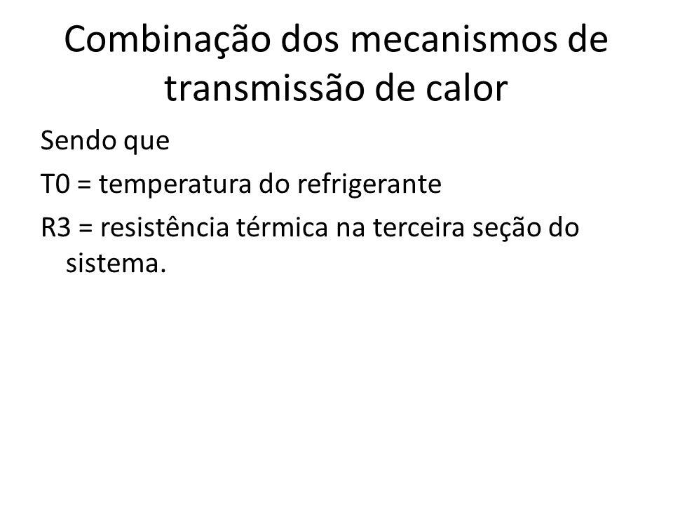 Combinação dos mecanismos de transmissão de calor Sendo que T0 = temperatura do refrigerante R3 = resistência térmica na terceira seção do sistema.