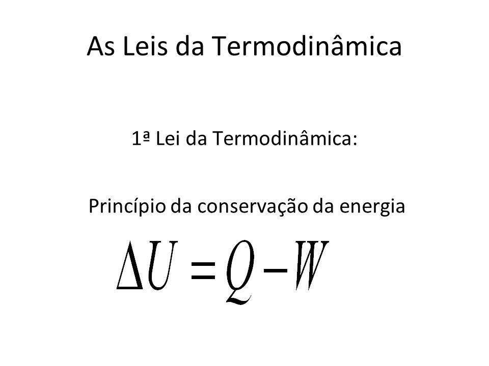 Radiação Este efeito geométrico explicita-se mediante o fator de forma da radiação térmica F.
