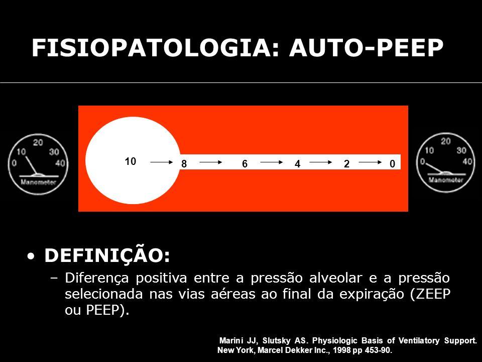 10 42068 DEFINIÇÃO: –Diferença positiva entre a pressão alveolar e a pressão selecionada nas vias aéreas ao final da expiração (ZEEP ou PEEP). Marini