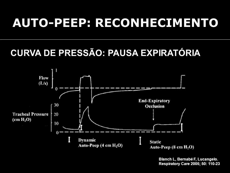 CURVA DE PRESSÃO: PAUSA EXPIRATÓRIA Blanch L, Bernabé F, Lucangelo. Respiratory Care 2005; 50: 110-23 AUTO-PEEP: RECONHECIMENTO