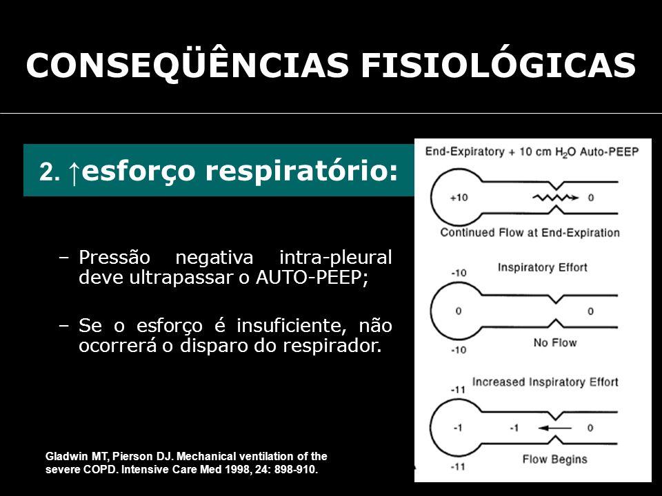 2. esforço respiratório: –Pressão negativa intra-pleural deve ultrapassar o AUTO-PEEP; –Se o esforço é insuficiente, não ocorrerá o disparo do respira