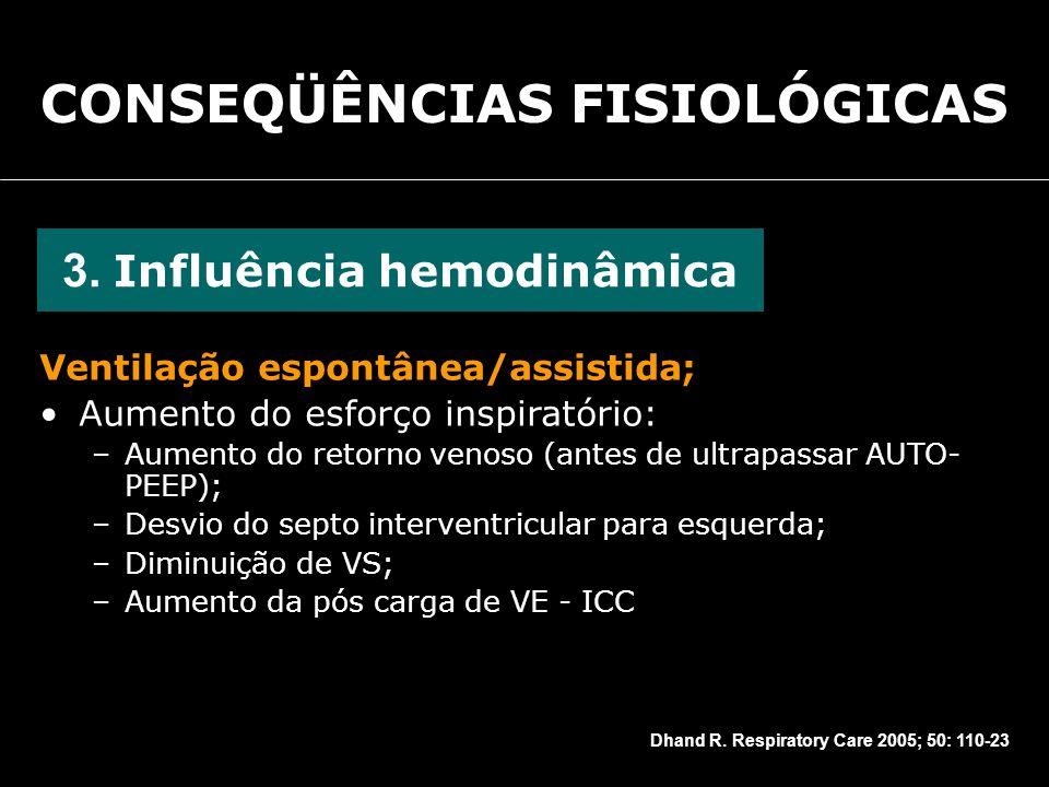 3. Influência hemodinâmica Ventilação espontânea/assistida; Aumento do esforço inspiratório: –Aumento do retorno venoso (antes de ultrapassar AUTO- PE