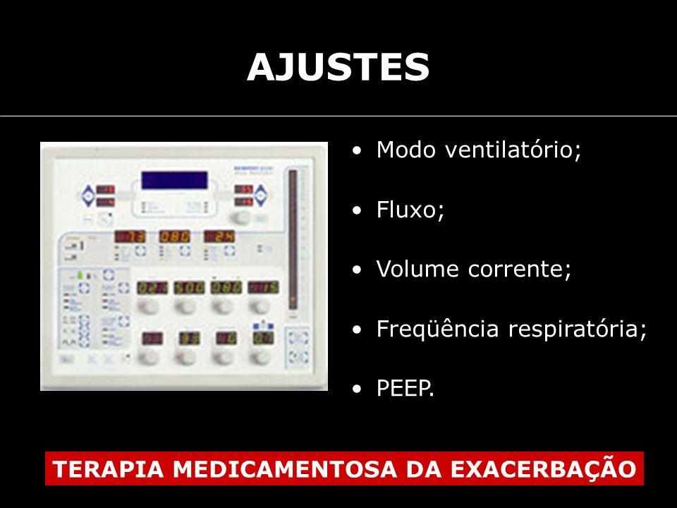 Modo ventilatório; Fluxo; Volume corrente; Freqüência respiratória; PEEP. AJUSTES TERAPIA MEDICAMENTOSA DA EXACERBAÇÃO