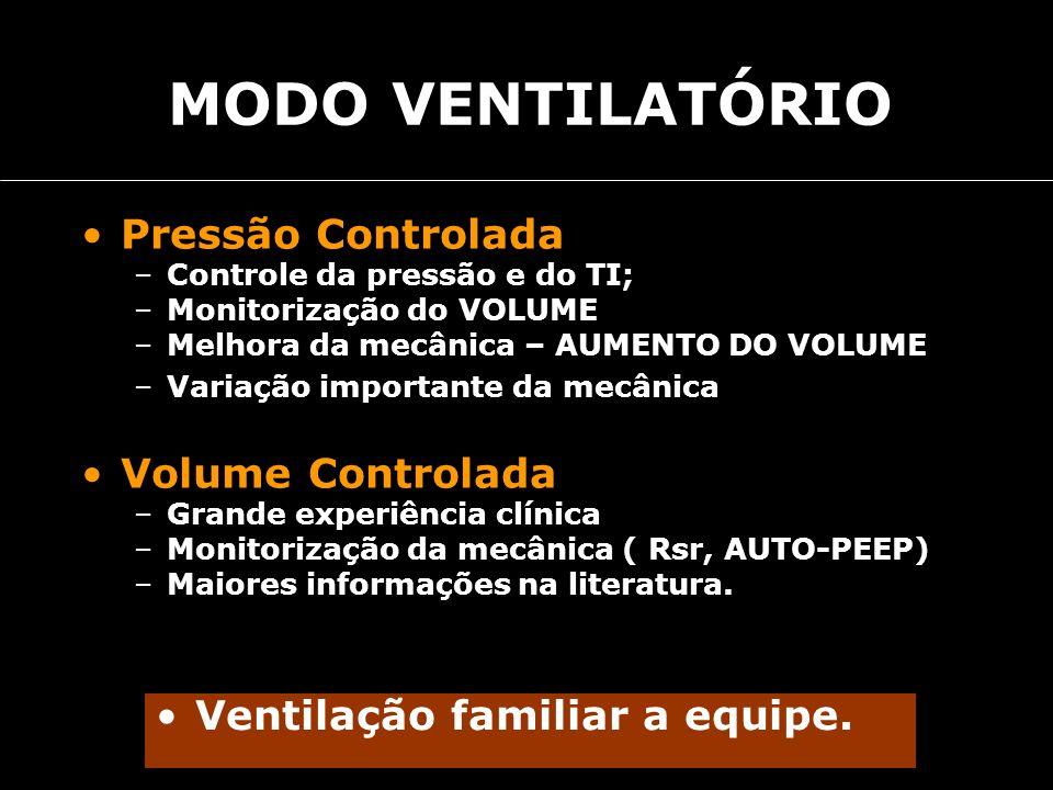 Pressão Controlada –Controle da pressão e do TI; –Monitorização do VOLUME –Melhora da mecânica – AUMENTO DO VOLUME –Variação importante da mecânica Vo