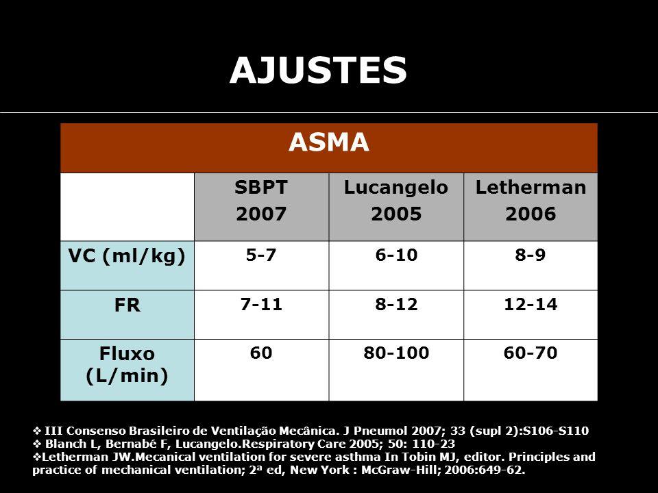 AJUSTES ASMA SBPT 2007 Lucangelo 2005 Letherman 2006 VC (ml/kg) 5-76-108-9 FR 7-118-1212-14 Fluxo (L/min) 6080-10060-70 III Consenso Brasileiro de Ven