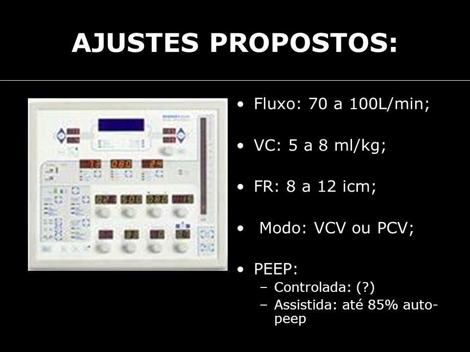 AJUSTES PROPOSTOS: Fluxo: 70 a 100L/min; VC: 5 a 8 ml/kg; FR: 8 a 12 icm; Modo: VCV ou PCV; PEEP: –Controlada: (?) –Assistida: até 85% auto- peep