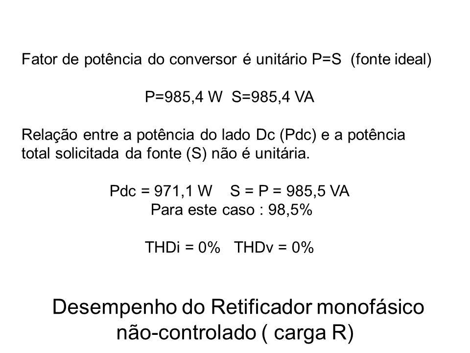 Fator de potência do conversor é unitário P=S (fonte ideal) P=985,4 W S=985,4 VA Relação entre a potência do lado Dc (Pdc) e a potência total solicita