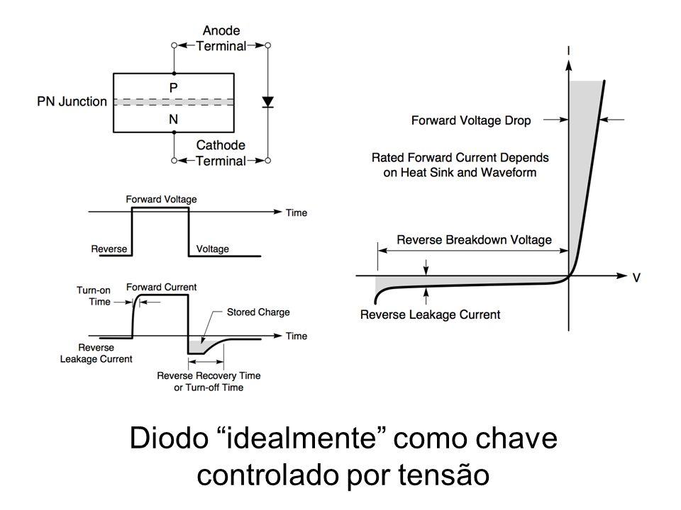 Retificador de Meia Onda com capacitor CC