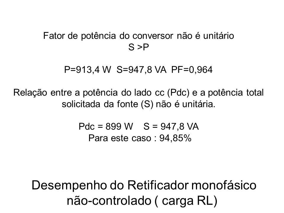 Desempenho do Retificador monofásico não-controlado ( carga RL) Fator de potência do conversor não é unitário S >P P=913,4 W S=947,8 VA PF=0,964 Relaç
