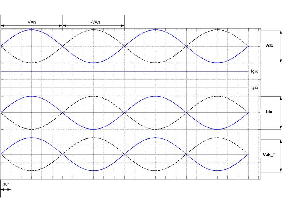 Desempenho do Retificador monofásico não-controlado ( carga RL onde L=10mH) THDi = 17,6% THDv = 0% (fonte ideal)