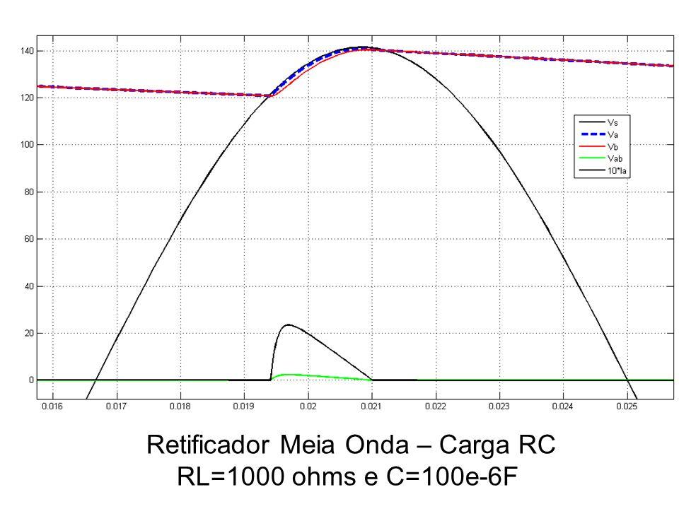Retificador Meia Onda – Carga RC RL=1000 ohms e C=100e-6F