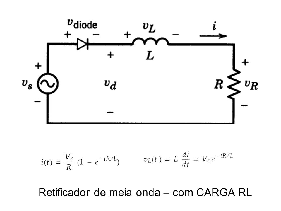 Retificador de onda completa – em Ponte Carga RL- corrente no comando
