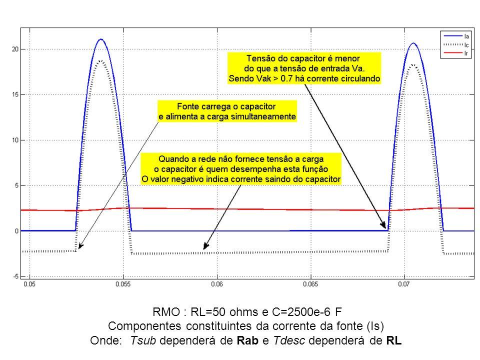 RMO : RL=50 ohms e C=2500e-6 F Componentes constituintes da corrente da fonte (Is) Onde: Tsub dependerá de Rab e Tdesc dependerá de RL