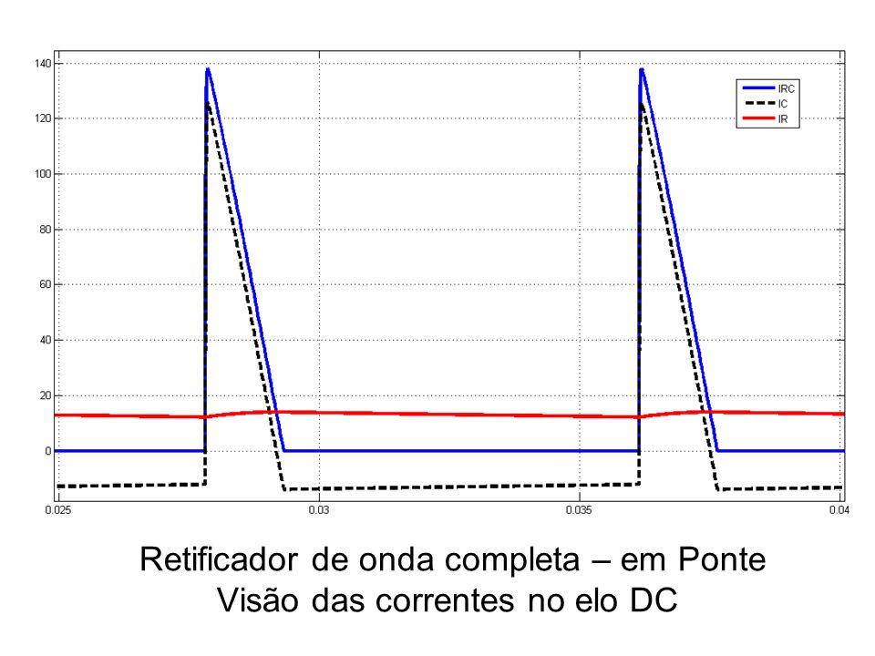 Retificador de onda completa – em Ponte Visão das correntes no elo DC