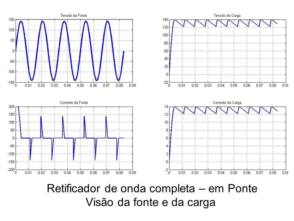 Retificador de onda completa – em Ponte Visão da fonte e da carga