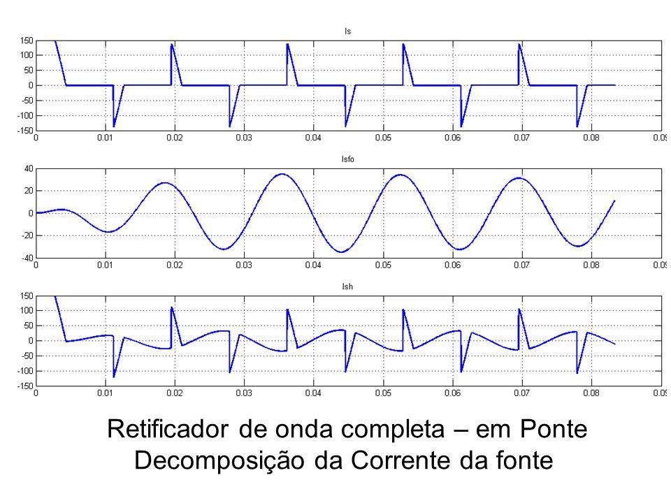 Retificador de onda completa – em Ponte Decomposição da Corrente da fonte