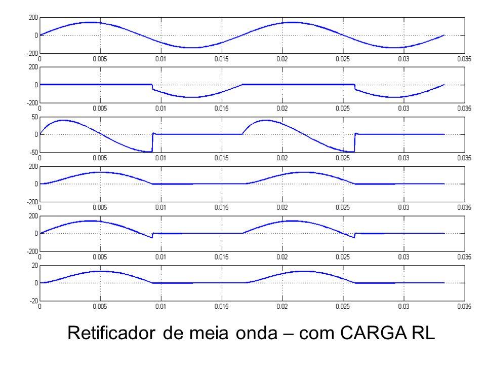 RMO: RL=100 ohms e C=100e-6 F Observe que o tempo de descarga é baixo e a tensão sobre a carga chega próximo a zero ( o ripple não é desejado )