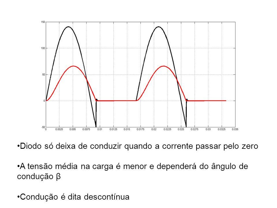 Diodo só deixa de conduzir quando a corrente passar pelo zero A tensão média na carga é menor e dependerá do ângulo de condução β Condução é dita desc