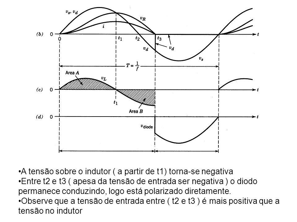 A tensão sobre o indutor ( a partir de t1) torna-se negativa Entre t2 e t3 ( apesa da tensão de entrada ser negativa ) o diodo permanece conduzindo, l