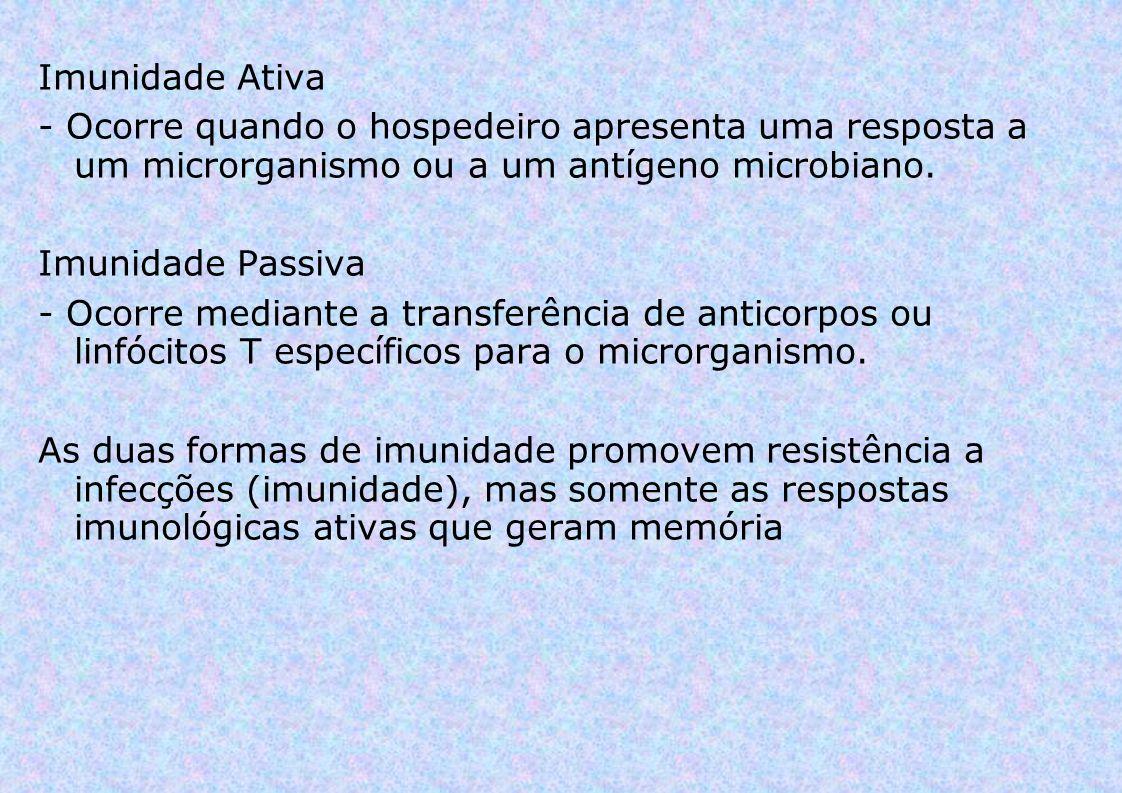 Imunidade Ativa - Ocorre quando o hospedeiro apresenta uma resposta a um microrganismo ou a um antígeno microbiano. Imunidade Passiva - Ocorre mediant