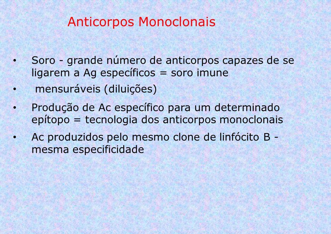 Soro - grande número de anticorpos capazes de se ligarem a Ag específicos = soro imune mensuráveis (diluições) Produção de Ac específico para um determinado epítopo = tecnologia dos anticorpos monoclonais Ac produzidos pelo mesmo clone de linfócito B - mesma especificidade Anticorpos Monoclonais