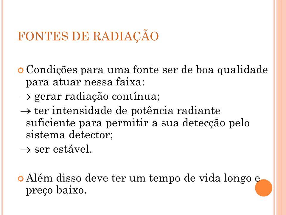 FONTES DE RADIAÇÃO Condições para uma fonte ser de boa qualidade para atuar nessa faixa: gerar radiação contínua; ter intensidade de potência radiante