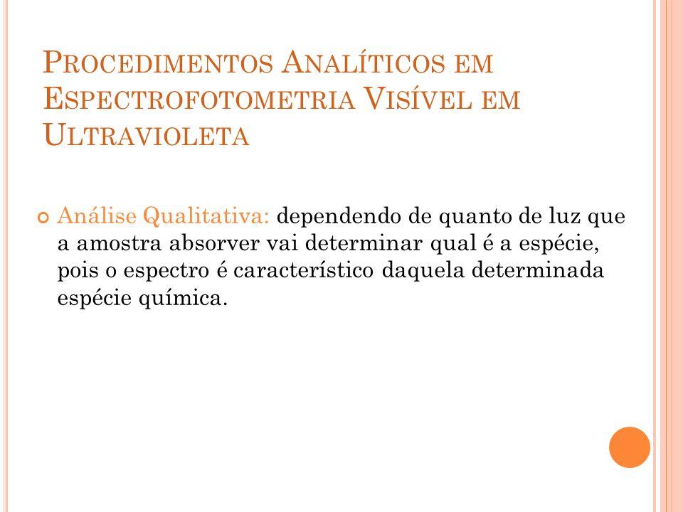P ROCEDIMENTOS A NALÍTICOS EM E SPECTROFOTOMETRIA V ISÍVEL EM U LTRAVIOLETA Análise Qualitativa: dependendo de quanto de luz que a amostra absorver va