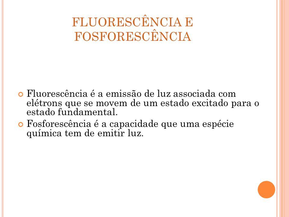 FLUORESCÊNCIA E FOSFORESCÊNCIA Fluorescência é a emissão de luz associada com elétrons que se movem de um estado excitado para o estado fundamental. F