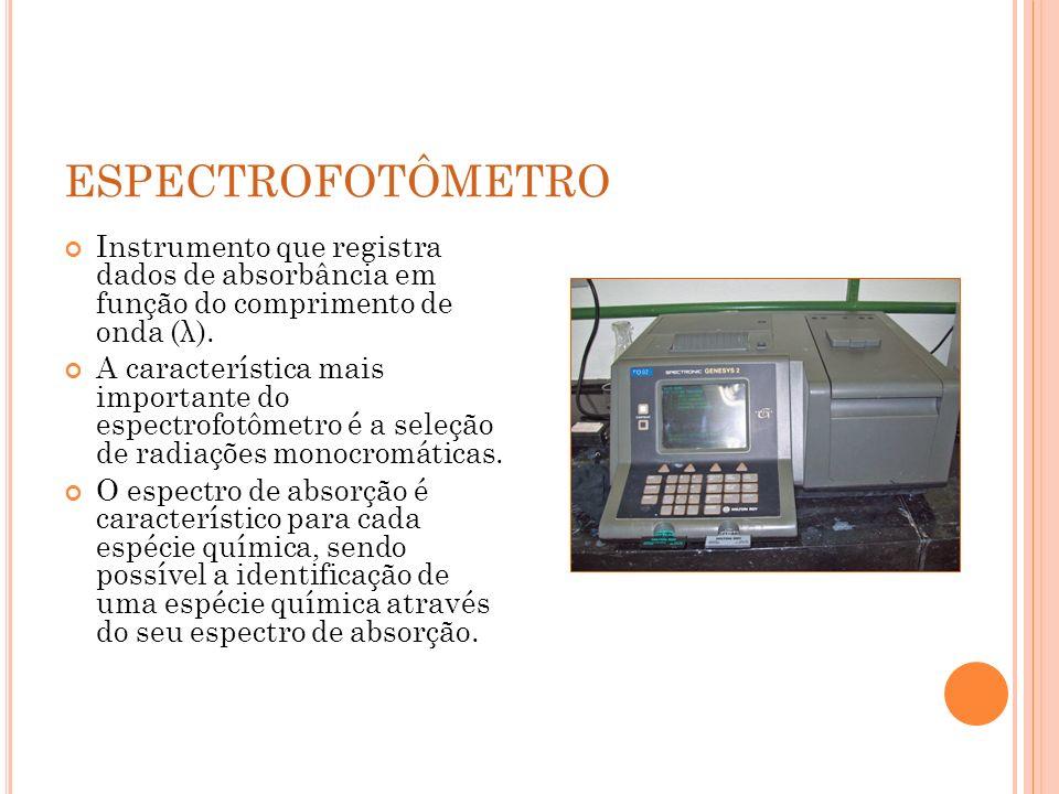ESPECTROFOTÔMETRO DUPLO- FEIXE