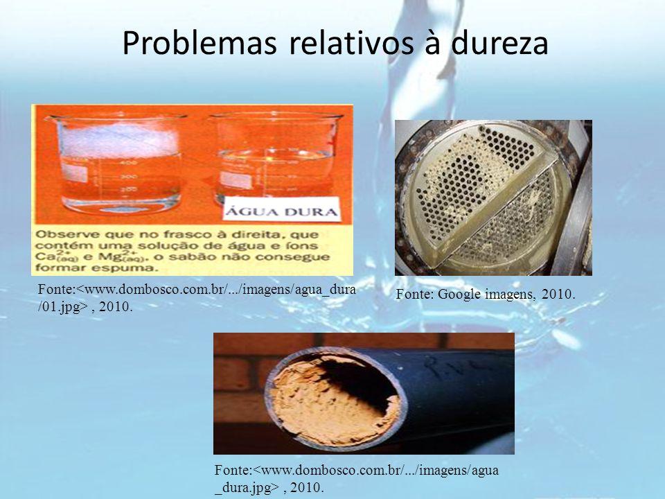 Fonte:, 2010. Fonte: Google imagens, 2010. Problemas relativos à dureza